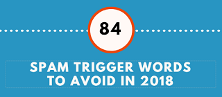 84 Spam Trigger Words to Avoid in 2018 - preview
