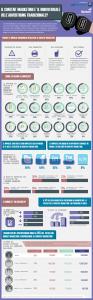 Content-Marketing-Infografica-sendblaster