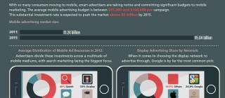 mobile-marketing-infografica