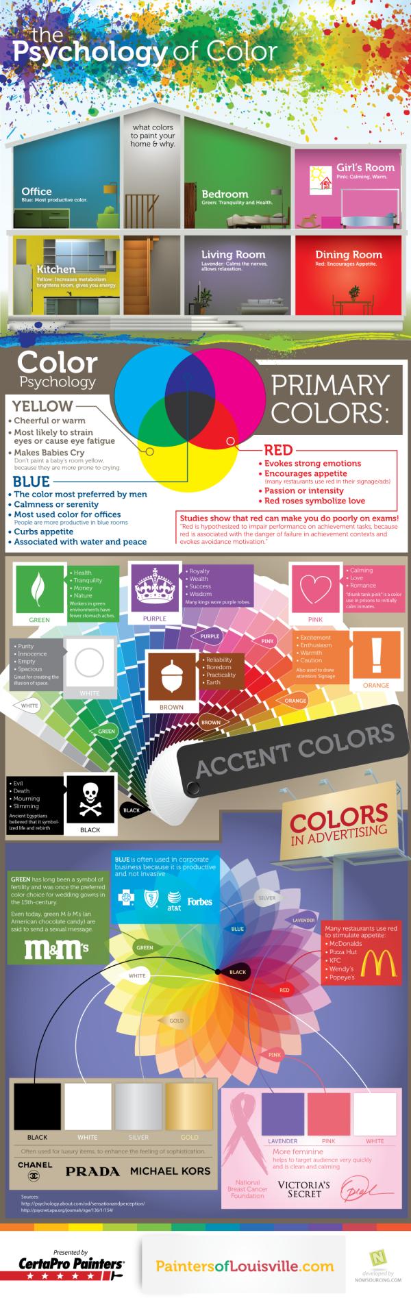 la-psicologia-dei-colori-infografica