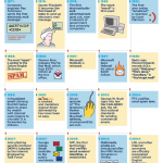 history-of-email-infographic