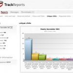 trackerports unique clicks report